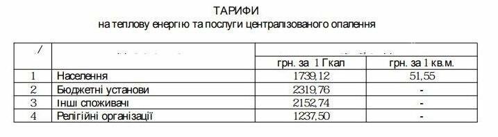 Исполком приглашает жителей Краматорска обсудить цены на отопление , фото-1