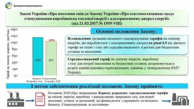Правительство утвердило порядок расчета тарифов на тепловую энергию, фото-1