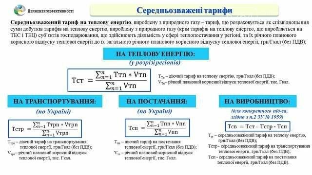 Правительство утвердило порядок расчета тарифов на тепловую энергию, фото-2