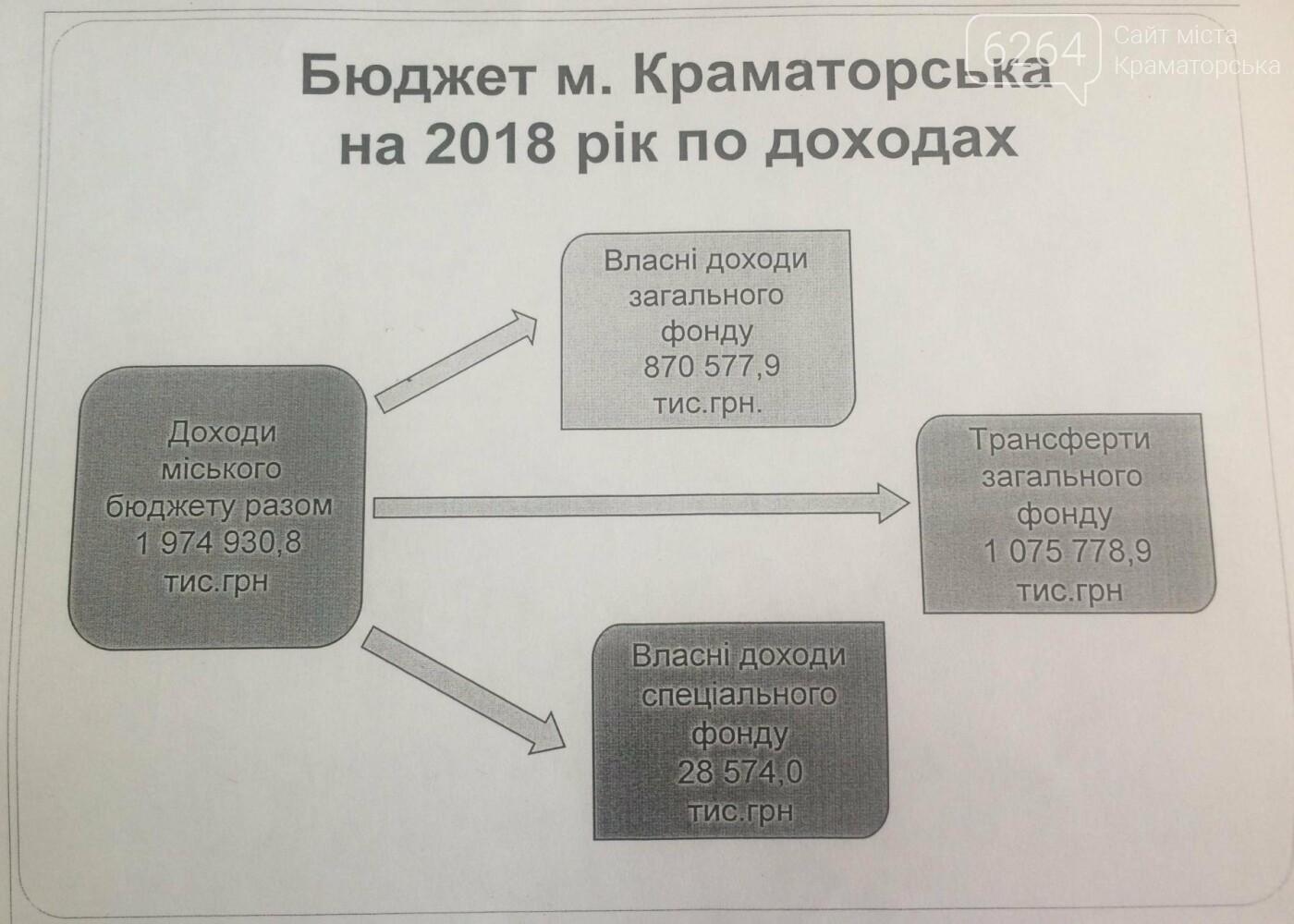 В Краматорске утвержден городской бюджет на 2018 год, фото-2