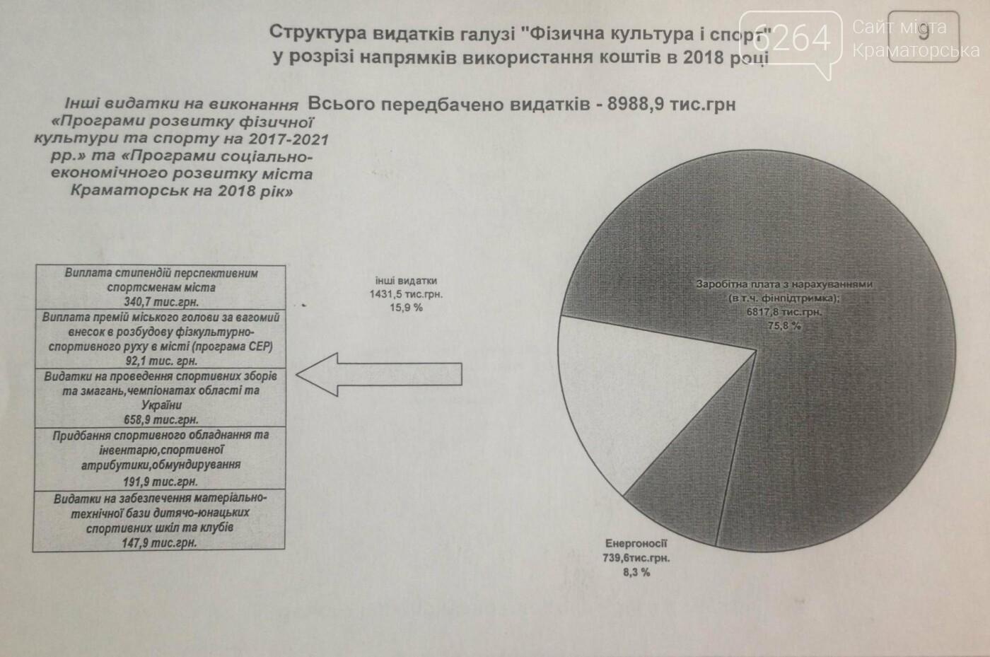 В Краматорске утвержден городской бюджет на 2018 год, фото-1
