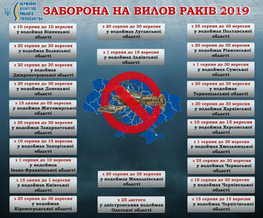 До уваги добропільчан: в Україні вводять заборону на вилов раків, фото-1