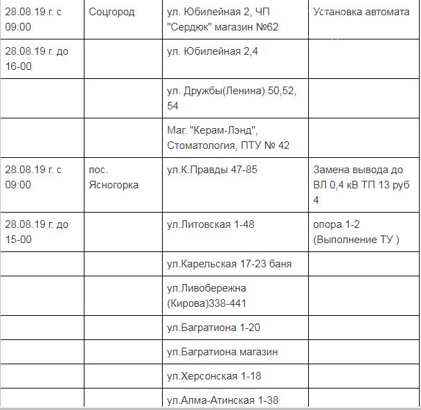 Кот сегодня в Краматорске останется без света: список адресов, фото-2