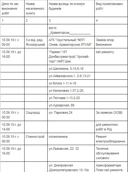 Отключение света в Краматорске: список адресов, фото-1