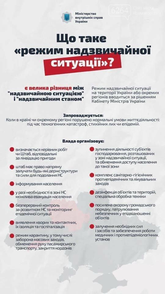 В МВД рассказали, что такое режим ЧС и какие права украинцев может нарушать полиция, фото-2