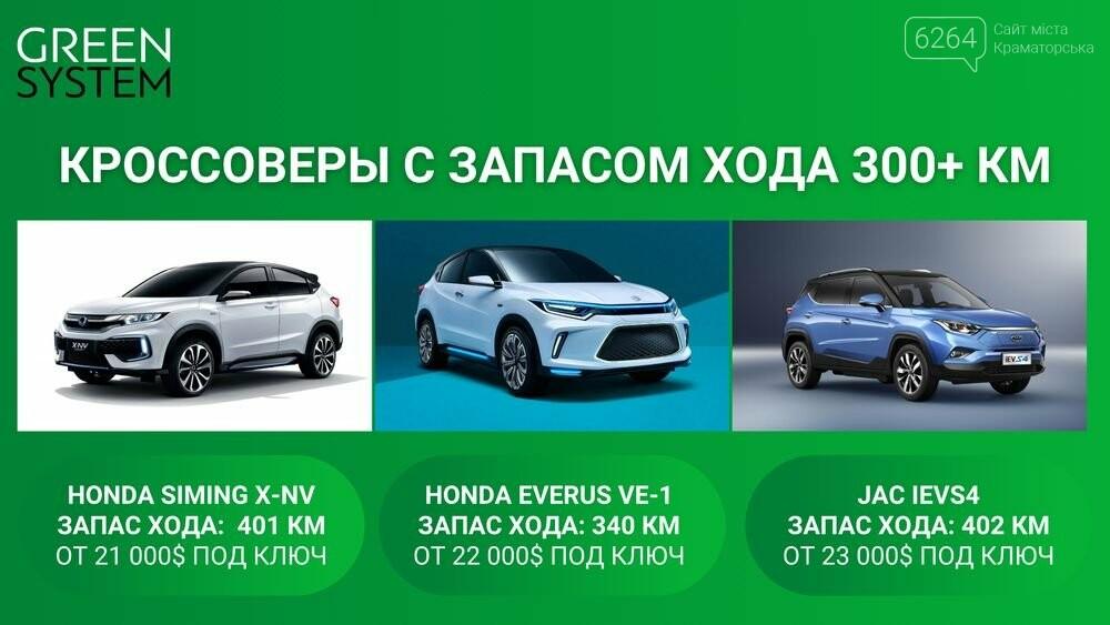 Бензин будет дорожать: выгодно ли пересесть на электромобиль в Украине?, фото-3