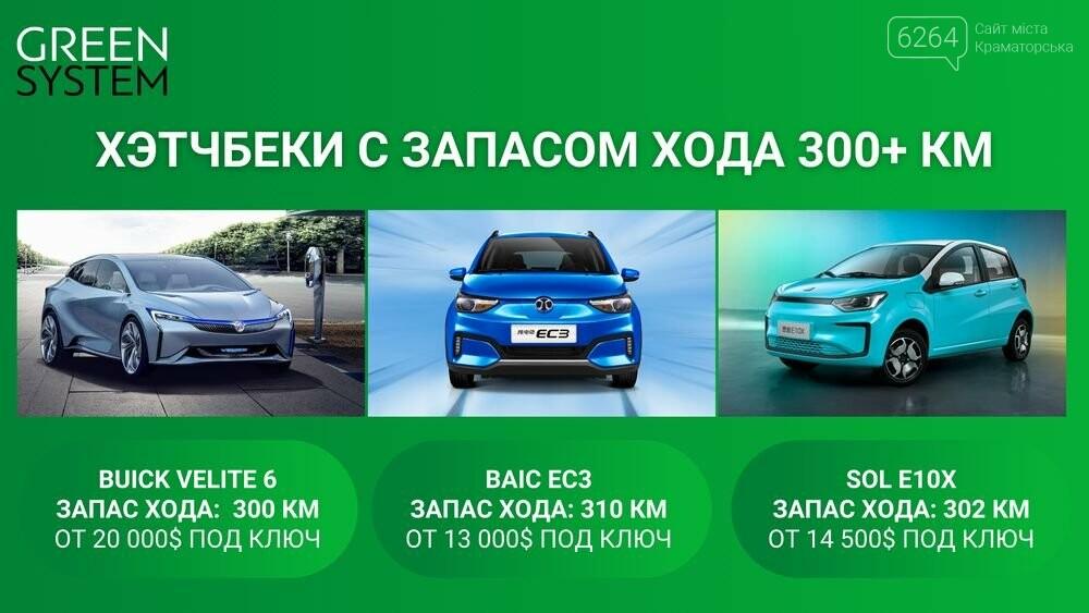 Бензин будет дорожать: выгодно ли пересесть на электромобиль в Украине?, фото-4