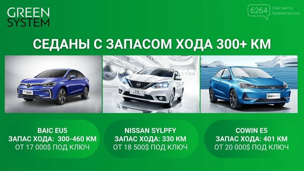 Бензин будет дорожать: выгодно ли пересесть на электромобиль в Украине?, фото-5