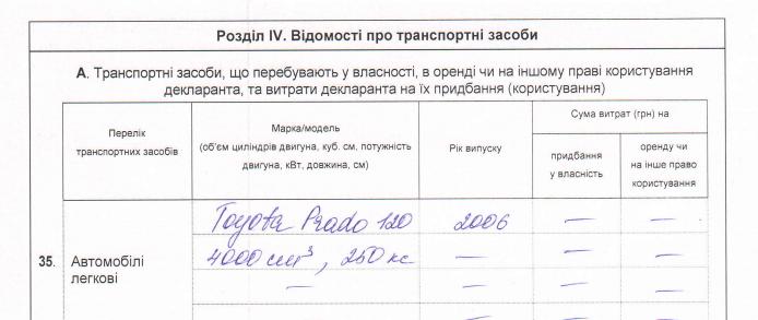 Как  в Краматорске «распилили» 12 млн гривен на ремонте парка?    , фото-5