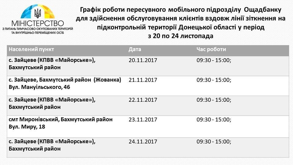 На следующей неделе жителей прифронтовых территорий Донетчины ожидают в мобильных отделениях «Ошадбанка», фото-1