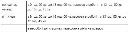 Вниманию плательщиков НДС: «горячая» линия «функционирование СМ КОР» продолжает действовать, фото-1