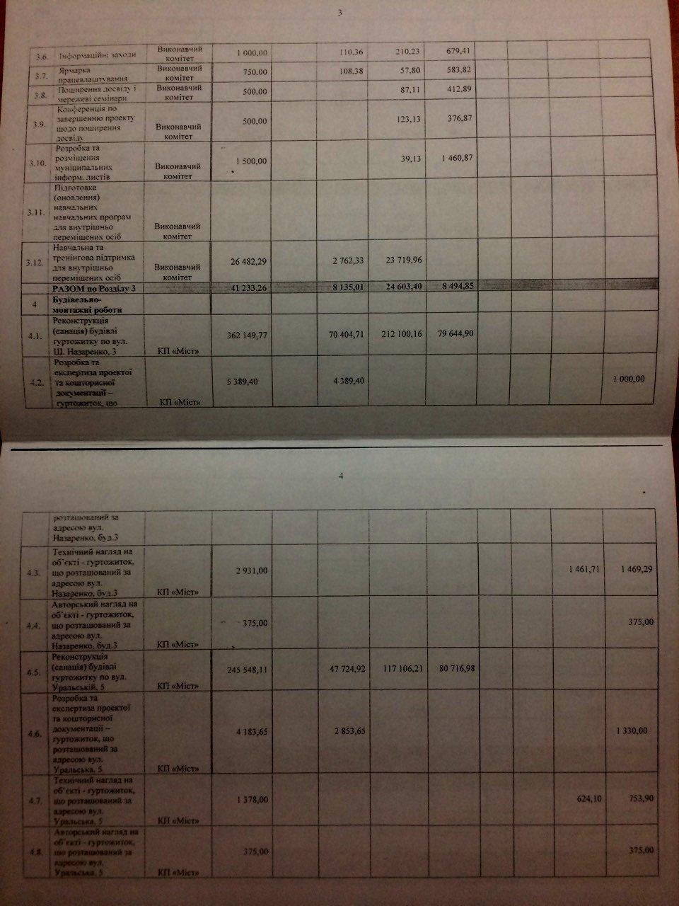 Краматорск продолжает работать с ЕС по Грантовому контракту , фото-1