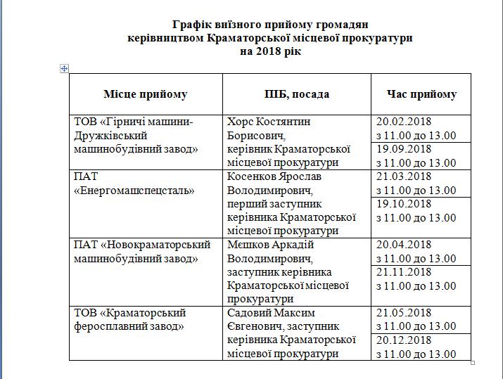 График выездных приемов граждан руководством прокуратуры Краматорска, фото-2