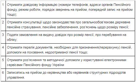 В Краматорске созданы интерактивные места для консультаций по пенсионному обеспечению, фото-1