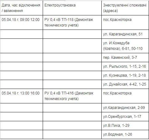В Краматорске жители Красноторки временно остались без света , фото-1