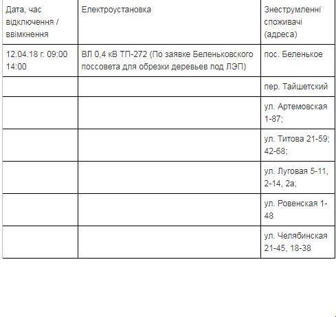 В Краматорске в поселке Беленькое запланирована обрезка деревьев: некоторые улицы останутся без света, фото-1