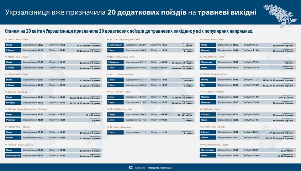 На майские праздники жителям Краматорска станет легче  добираться до Одессы и в обратном направлении. , фото-1
