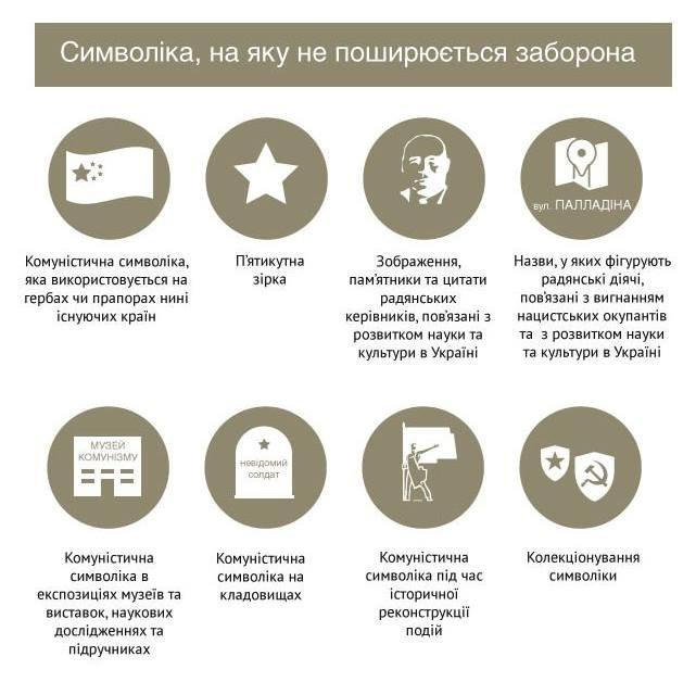 В Краматорске напомнили о штрафах за использование геогиевской ленты, фото-1
