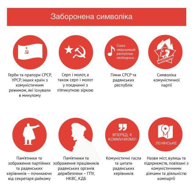 В Краматорске напомнили о штрафах за использование геогиевской ленты, фото-2