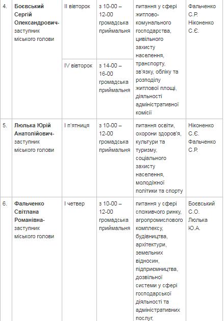 График приема граждан руководством исполкома Краматорска на июнь , фото-2