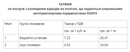 С 1 июля краматорчане будут платить за вывоз ТБО по новым тарифам, фото-3