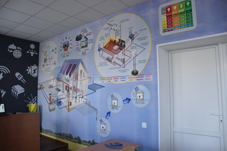 Краматорские школьники будут наглядно изучать меры по энергоэффективности, фото-2