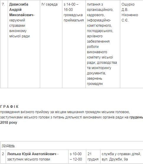 График приема граждан руководством исполкома Краматорска на декабрь, фото-3