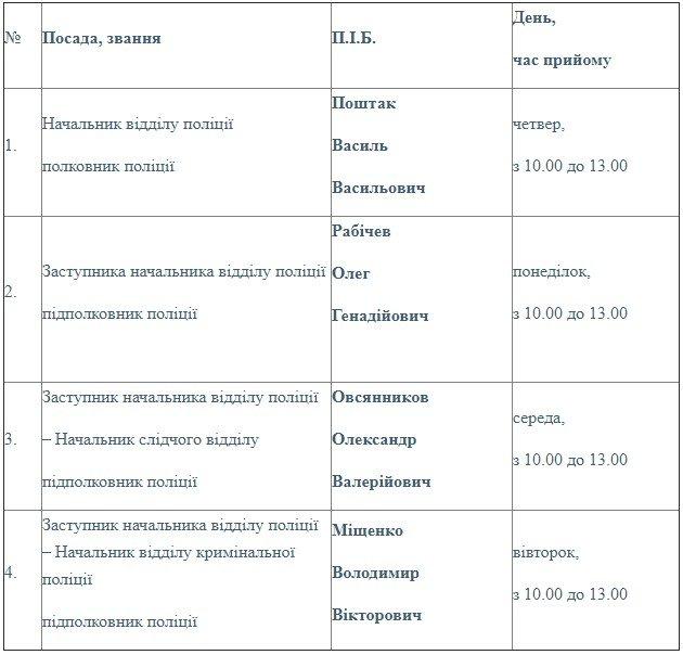 График приема граждан руководством полиции Краматорска, фото-1