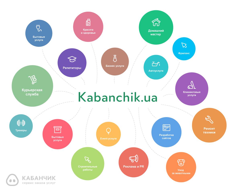 Как прожить на минималку в Краматорске: советы и способы подработки, фото-3
